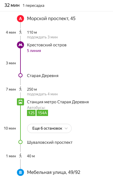 «Крестовский остров» — 4,5 км.